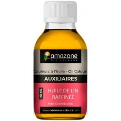 Médium À Peindre Incolore 90 ml - Amazone